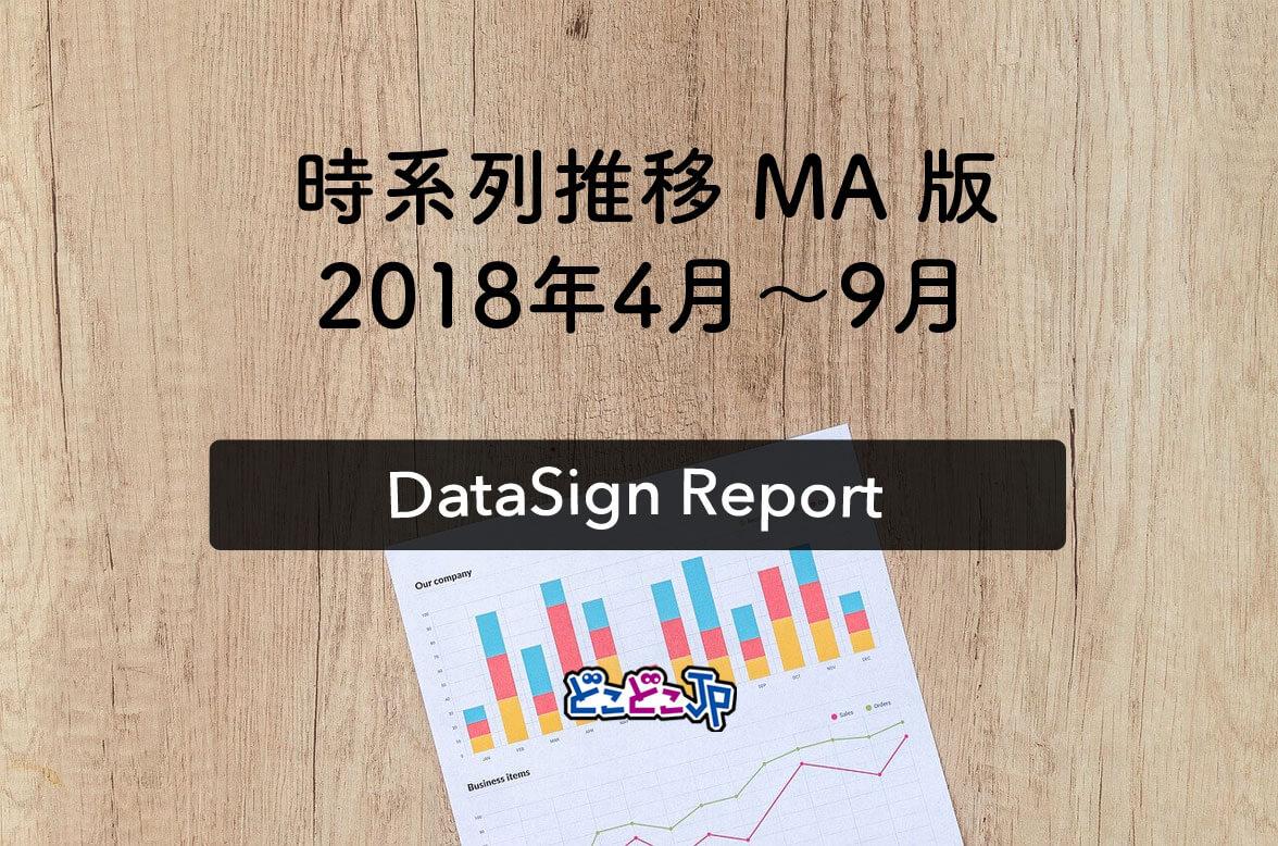 DataSign Report マーケティングオートメーション(2018年4月〜9月の推移)