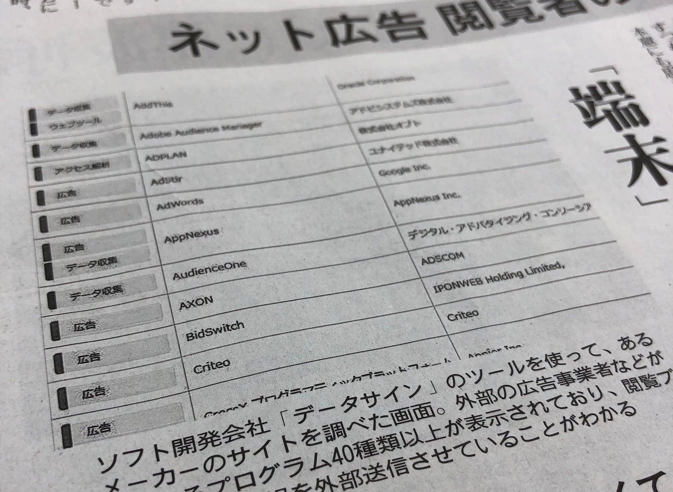 「読売新聞」にて DataSign FE (現webtru)が紹介されました。