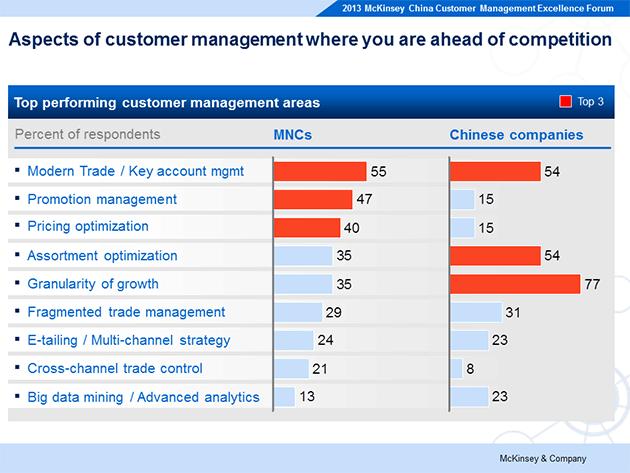 mckinsey-customer-management2