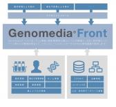 Genomedia 株式会社画像0