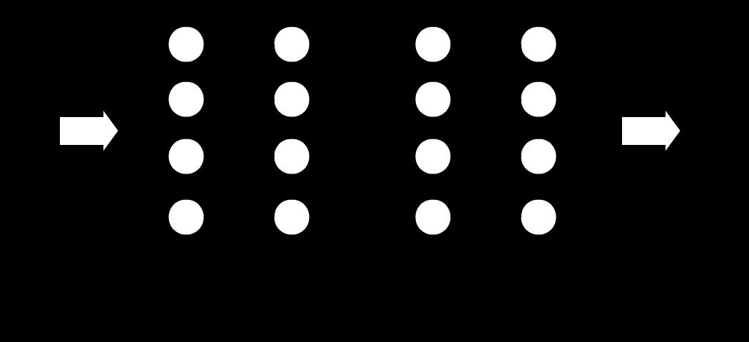 ディープニューラルネットワーク:イーレンジャー株式会社