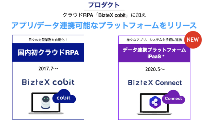 BizteX社のプロダクト説明の画像です