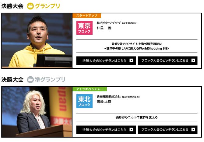 第2回 スタ★アトピッチJapanへの参加理由の画像ジです