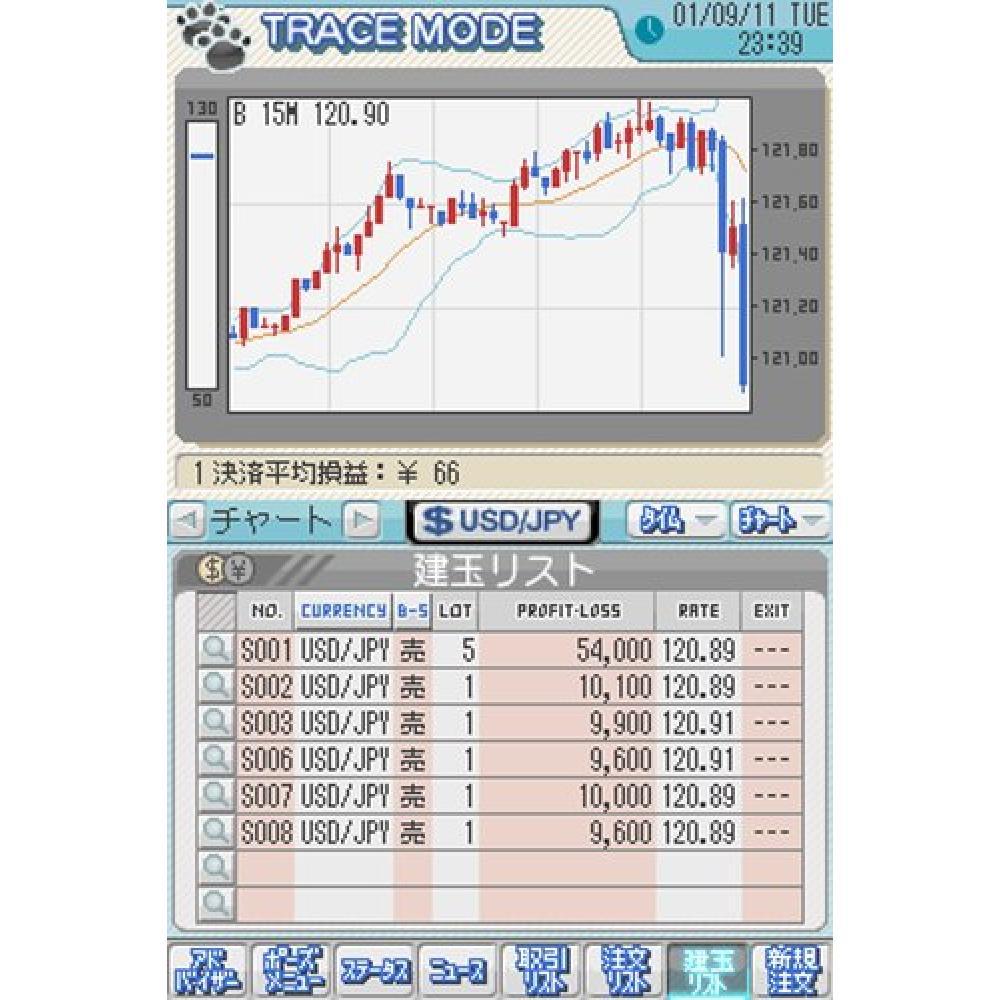 FX training for 10 million manepa (leverage regulation version)