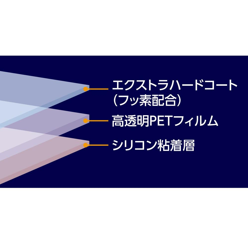 HAKUBA Digital camera LCD protective film EX-GUARD High hardness 9H Canon EOS RP exclusive EXGF-CAERP
