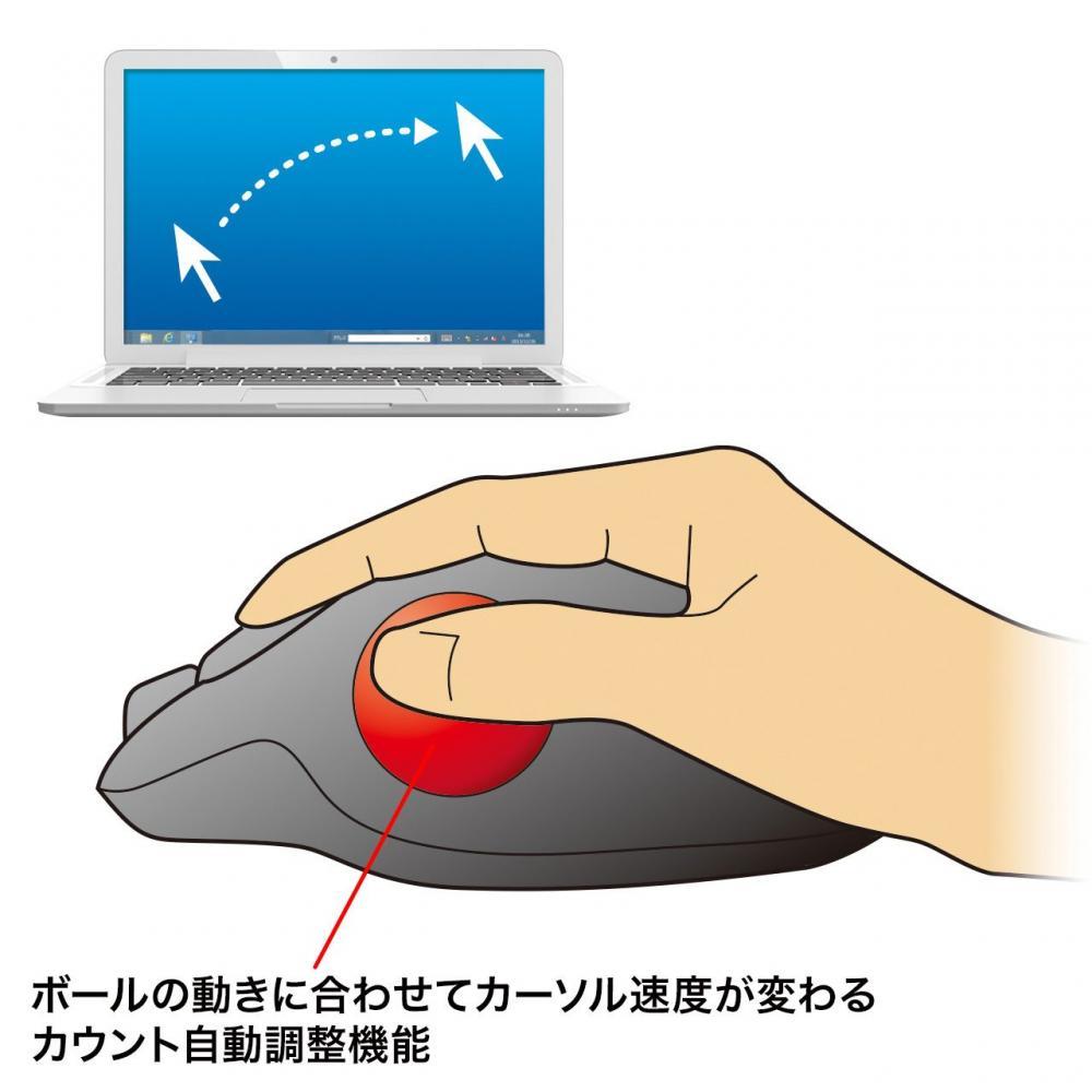 Sanwa Supply Wireless Laser Trackball Red MA-WTB43RN