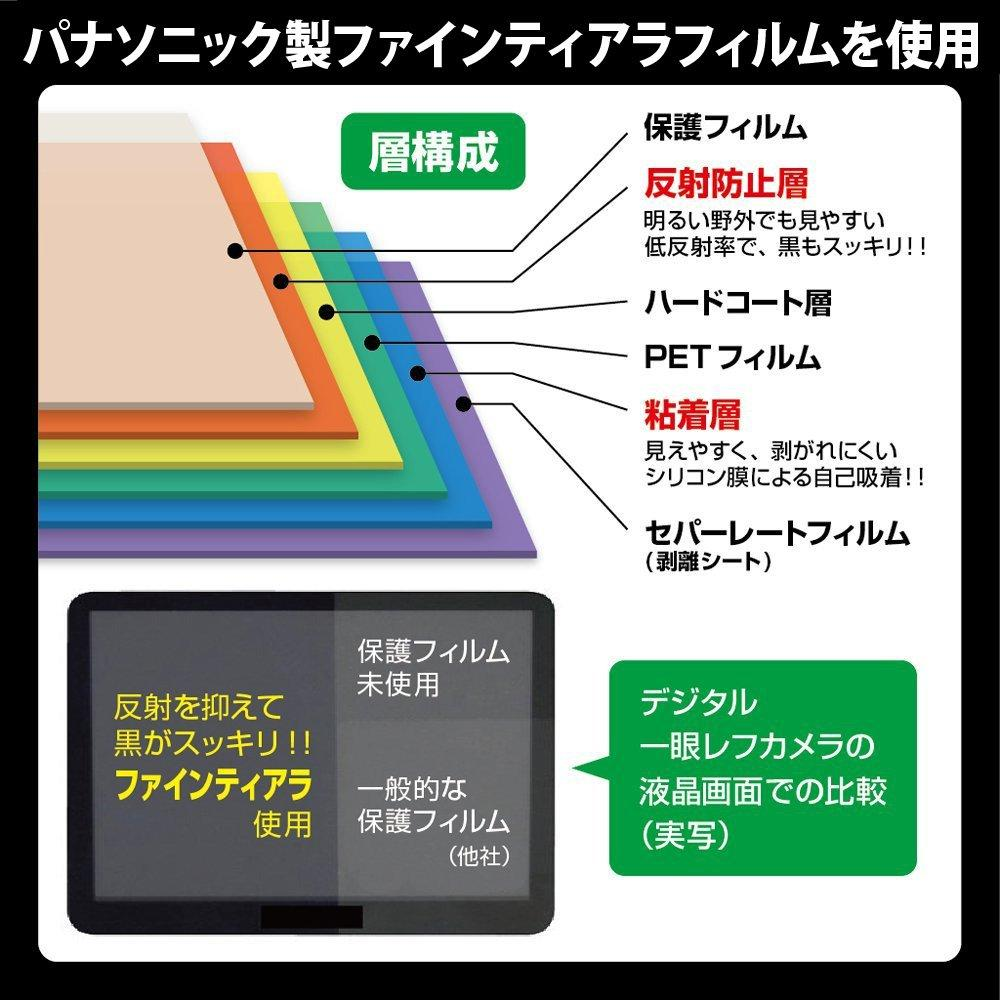 ETSUMI LCD protective film for professional guard film AR SONY Cyber-shot TX100V corresponding E-1983