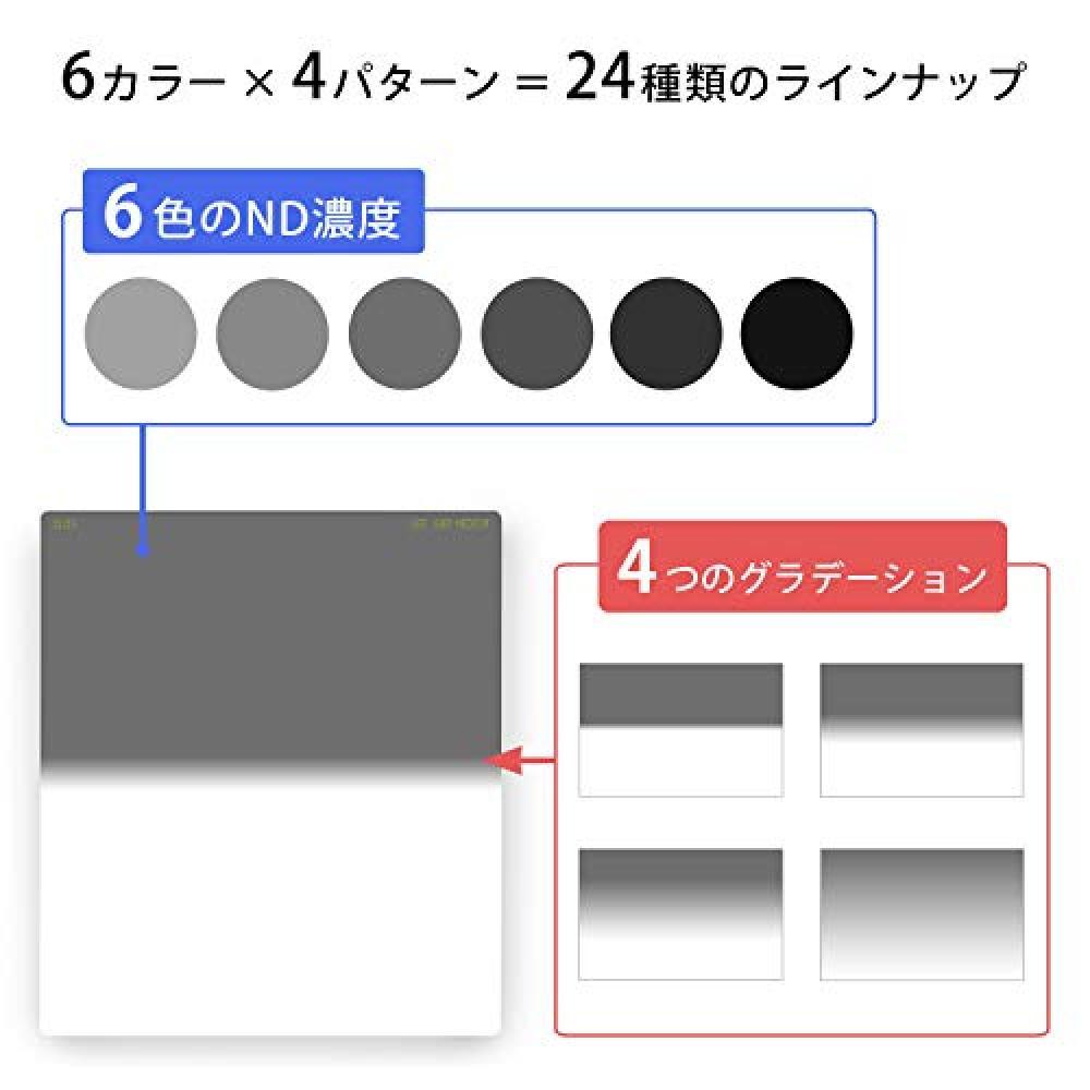 LEE Square lens filter Half ND0.9 Hard type 150×170mm ND8 equivalent 206282 for light intensity adjustment