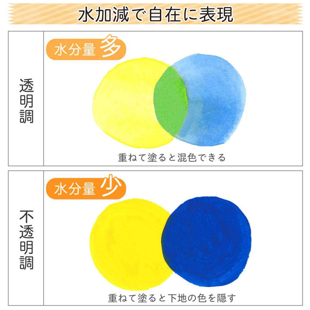 Sakura Color paint mat watercolor poly tube containing lemon color five MWP-P # 2 (5)