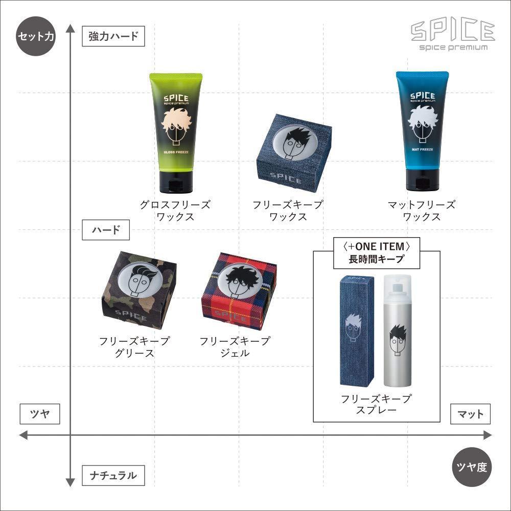 Spice Premium Matte Freeze Wax 70g