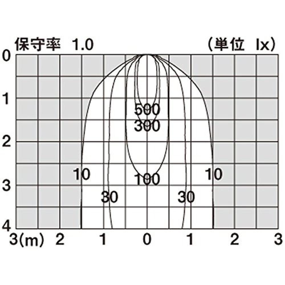 Panasonic LED downlight ceiling 60 form condensing warm white LGB75436LB1