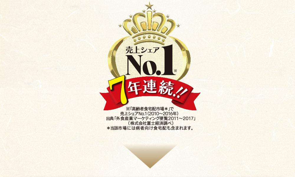 売上シェア7年連続No.1