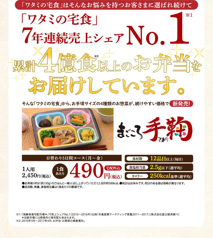 「ワタミの宅食」はそんなお悩みを持つお客さまに選ばれ続けて「ワタミの宅食」7年連続売上シェアNo.1累計4億食以上のお弁当をお届けしています。そんな「ワタミの宅食」から、お手頃サイズの4種類のお惣菜が、続けやすい価格で新発売!まごころ手鞠日替わり5日間コース(月~金)1人用2,450円(税込)1食あたり490円(税込)宅配料込食材数12品目以上(毎日)食塩相当量250kcal基準(週平均)カロリー2.5g以下(週平均)