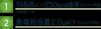 1.10品目以上で250kcal基準(4/7食平均)※食材数:1食 2.食塩相当量2.0g以下(4/7食平均)