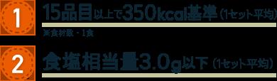 1.15品目以上で350kcal基準(4/7食平均) 2.食塩相当量3.0g以下(4/7食平均)
