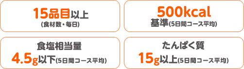 15品目以上(食材数・毎日)・500kcal基準(週平均)・食塩相当量4.5g以下(週平均)・たんぱく質15g以上(5日間コース平均)