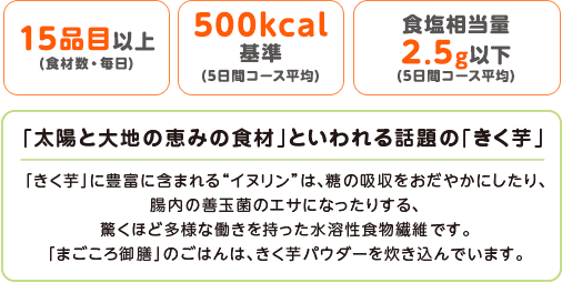 15品目以上(食材数・毎日)・500kcal基準(週平均)・食塩相当量2.5g以下(週平均)