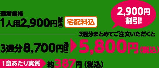 通常価格1人用2,900円(税込)(宅配料込) 3週分8,700円→3週分まとめてご注文いただくと5,800円(税込) 2,900円割引! 1食あたり実質 約387円(税込)