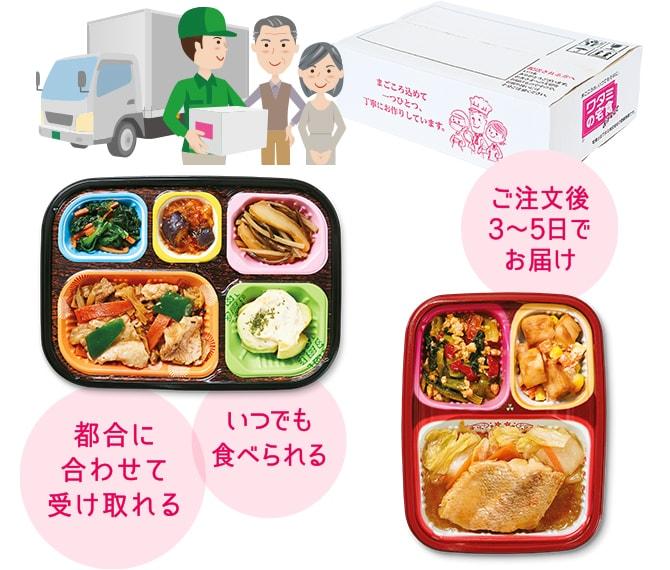 ワタミの宅食 冷凍