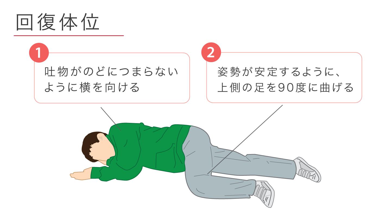 アルコール 寝る 急性 中毒
