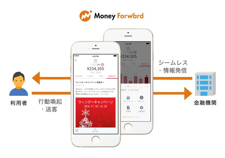 20160222_moneyforward
