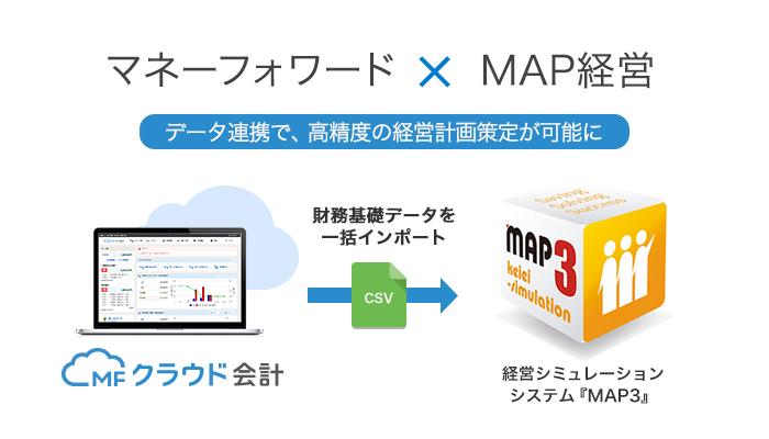 MAP3_mf連携