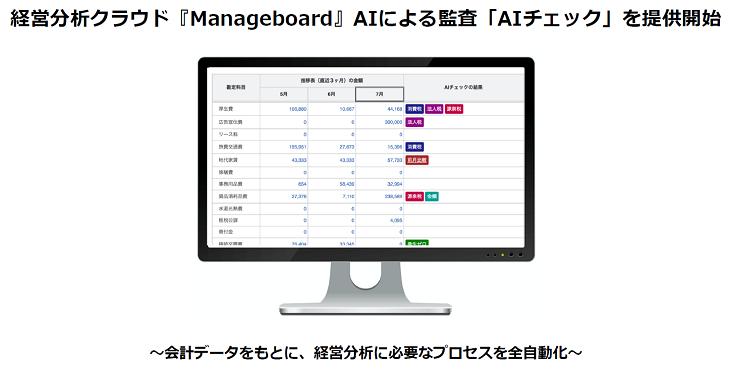 経営分析クラウド『Manageboard』AIによる監査