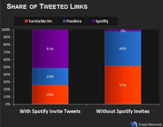 連載第35回 Pandoraを研究したら音楽放送の未来が見えてきた