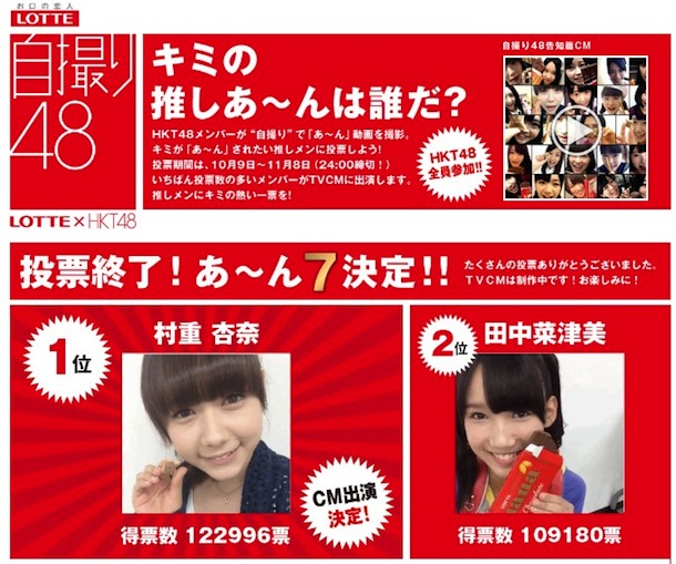 LOTTE✕HKT48「自撮り48」、投票1位の村重杏奈がCM出演権を獲得