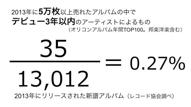 ビクターエンタテインメント CONNECTONE インタビュー