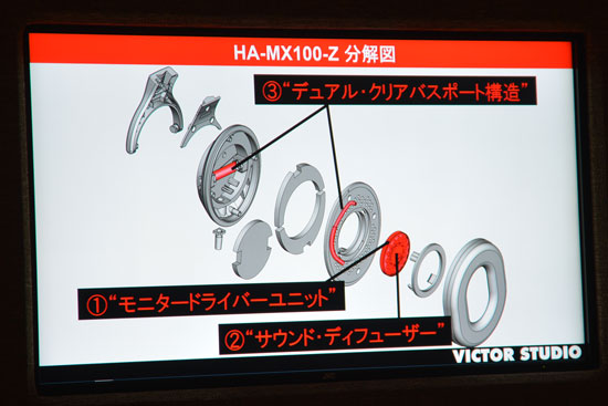 スタジオモニターヘッドホン「HA-MX100-Z」