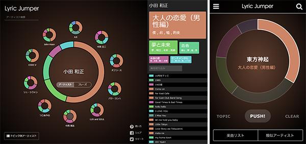 歌詞配信サービス「プチリリ」歌詞探索ツール「Lyric Jumper」図1 恋愛