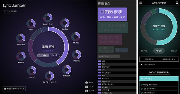 歌詞配信サービス「プチリリ」歌詞探索ツール「Lyric Jumper」図3