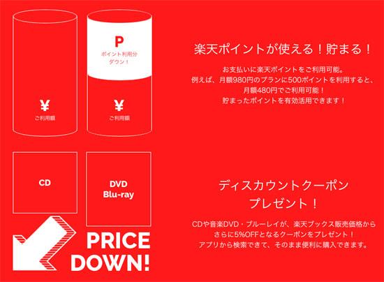 定額制音楽配信サービス「Rakuten Music」ポイント