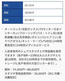 物件写真 経堂駅 スズランスタジオ
