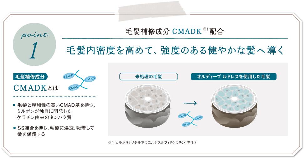 毛髪補修成分【CMADK】を配合。