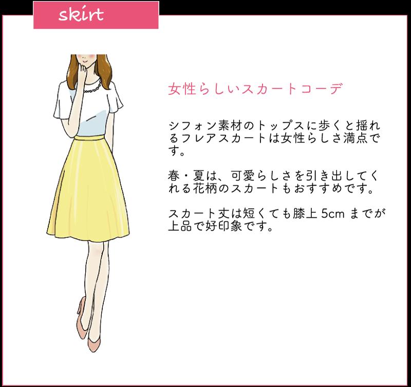 服装についてイメージ