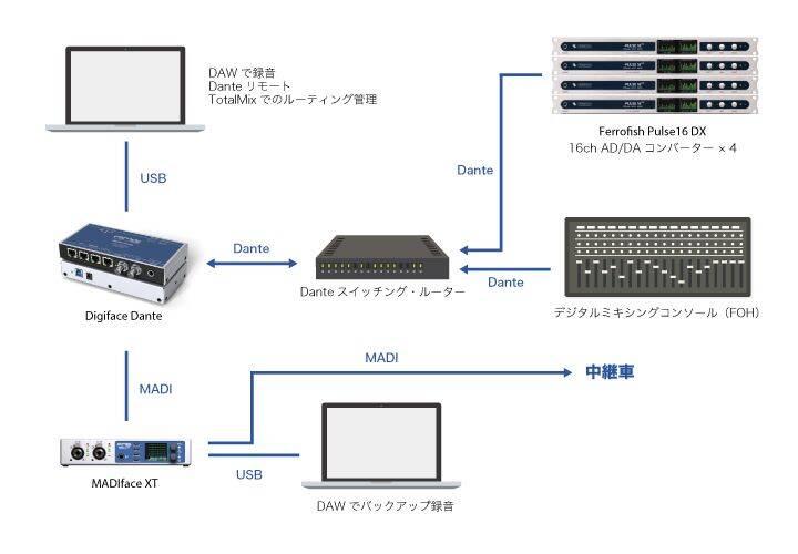 dante-system-2-1d755a97