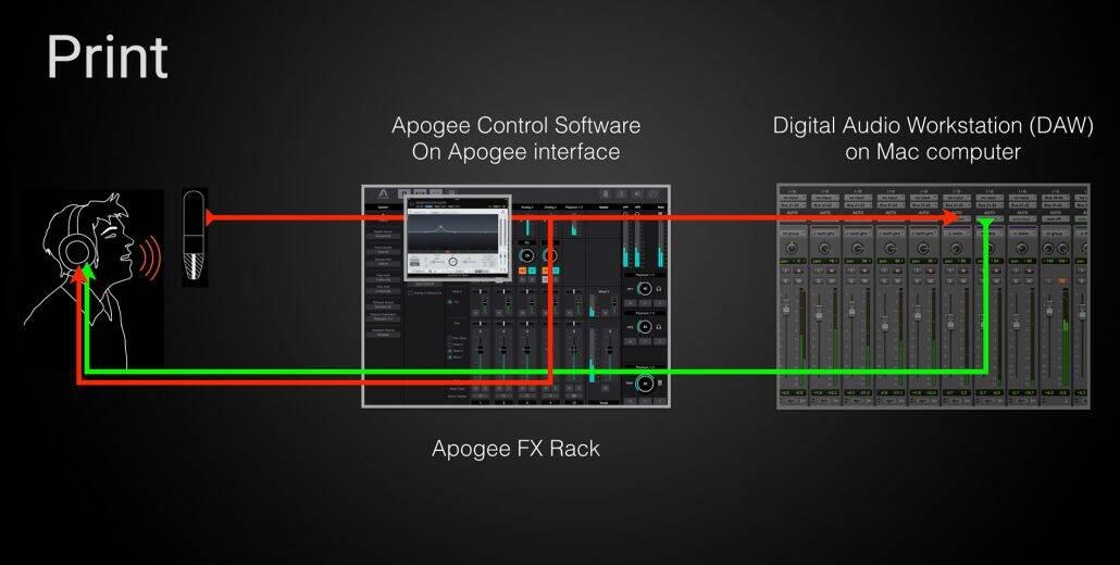 apogee-fx-rack-print-workflow-1030x520