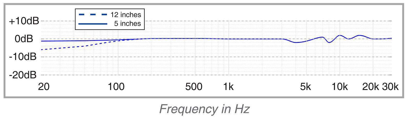 frequency-sr314_l