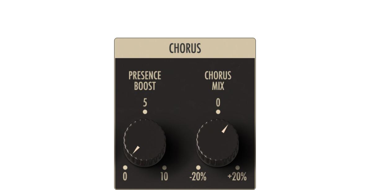 chorus@2x