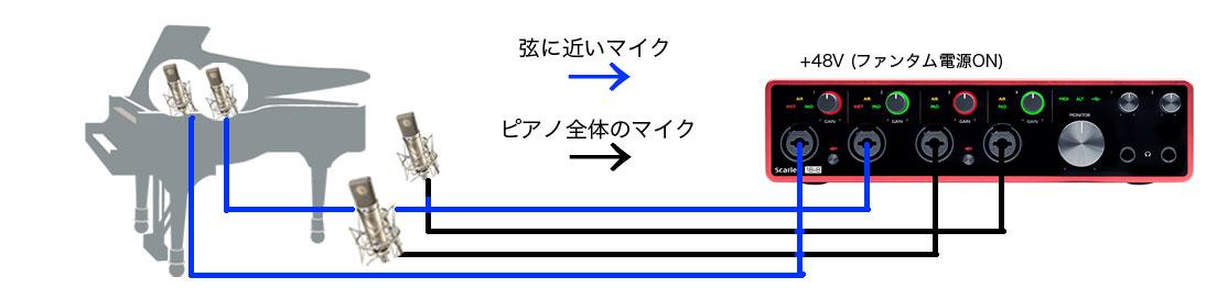 18i8_piano