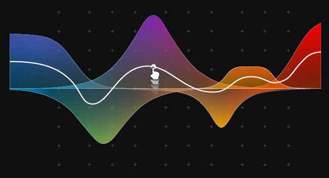 global_curve-add-eq