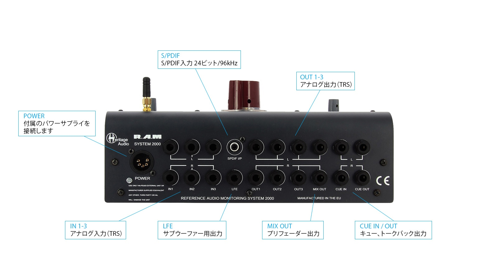 RAM2000-feature-2