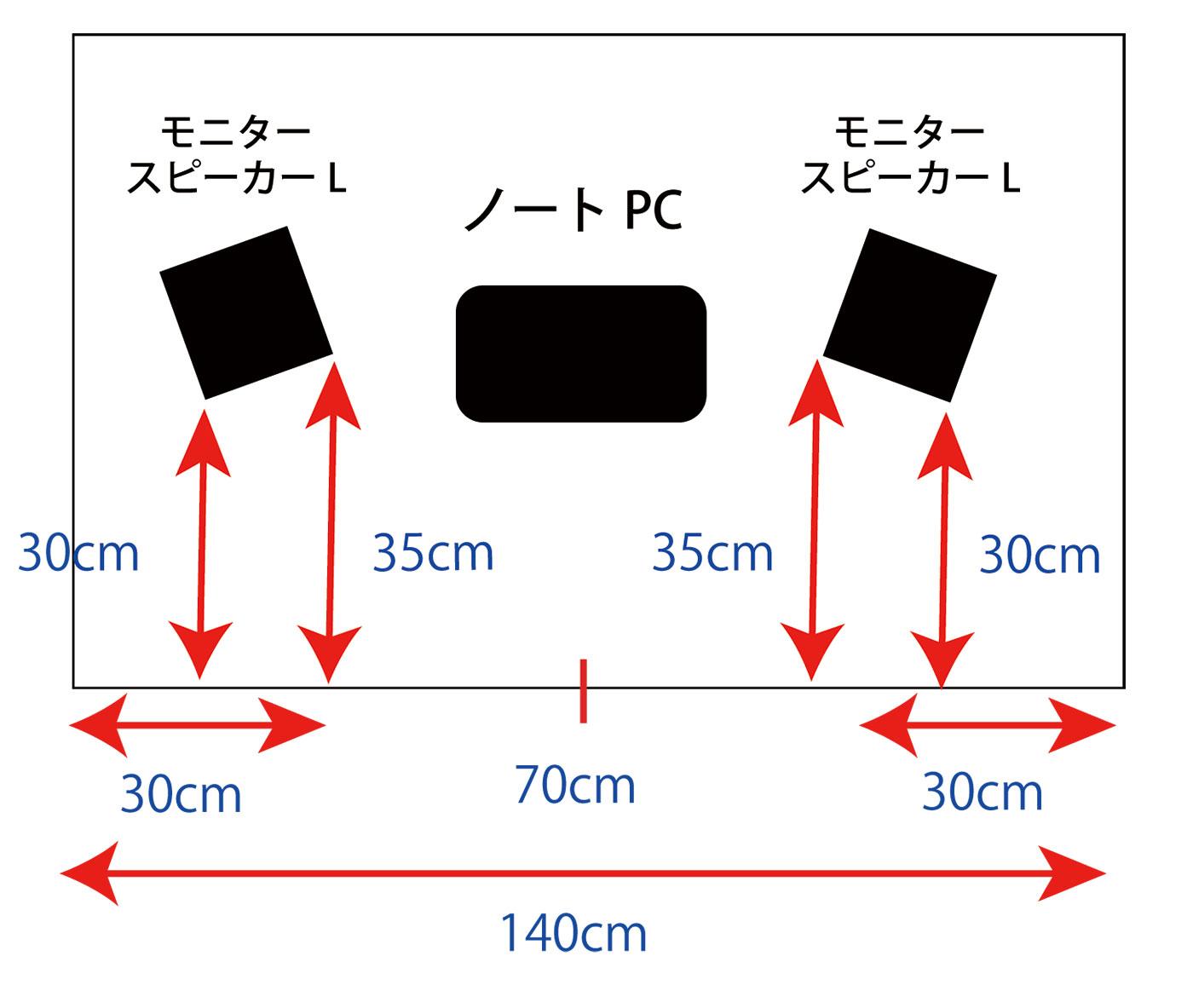 机の図解04