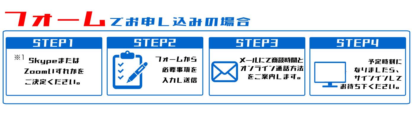20200406_form_step