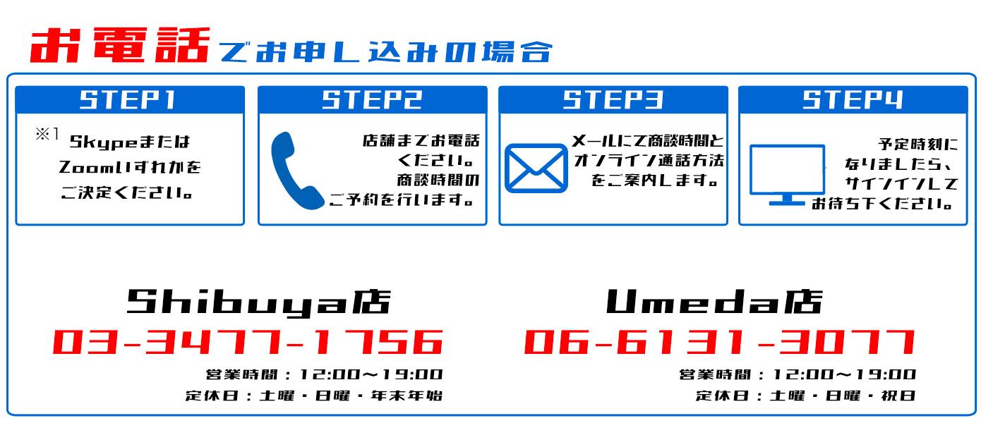 20200414_tel_step
