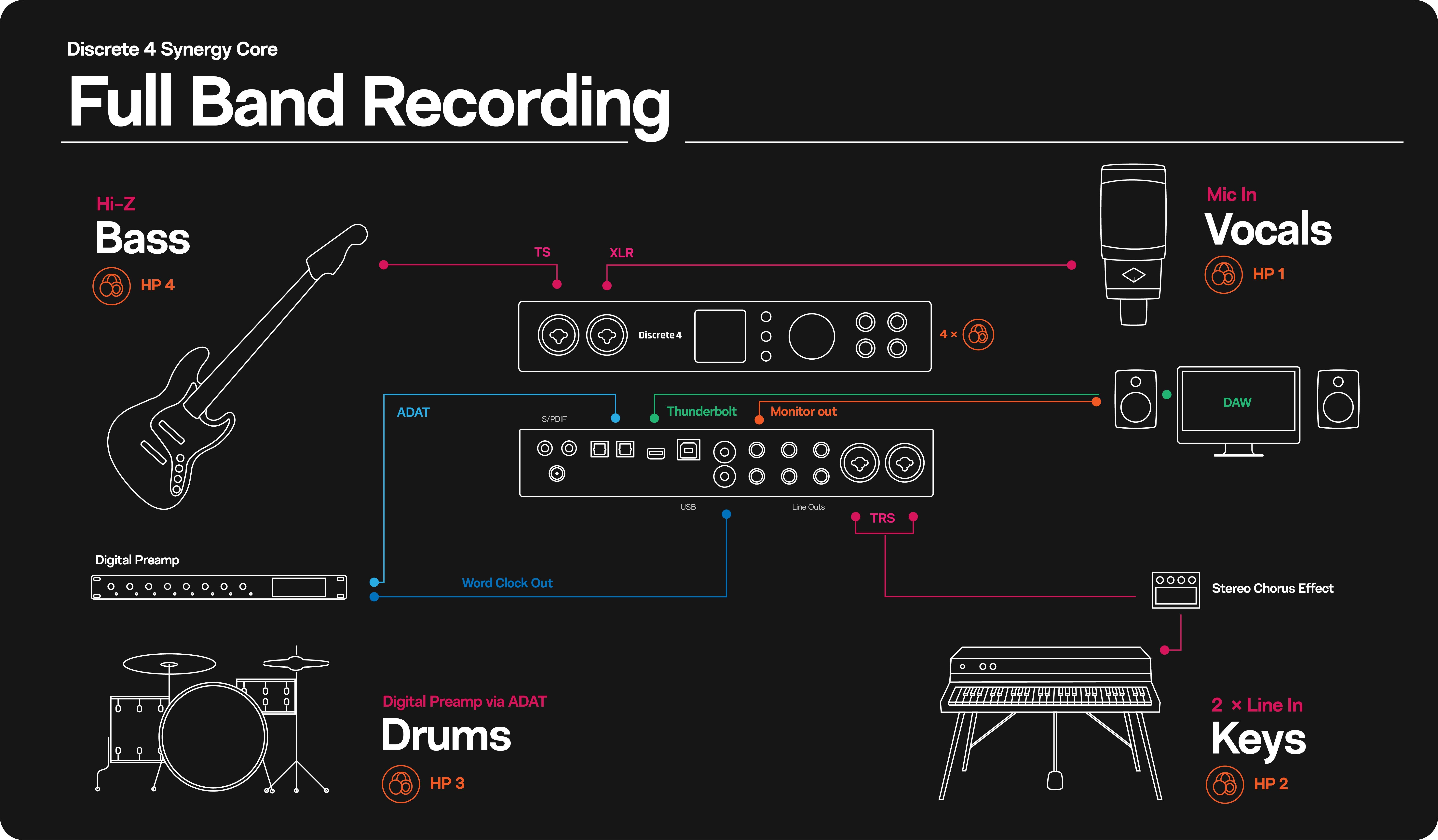 D4SC_SC_Connectivity-Studio-01