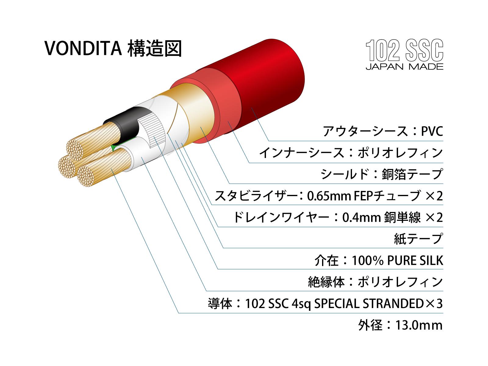 vondita_cable_002_1600