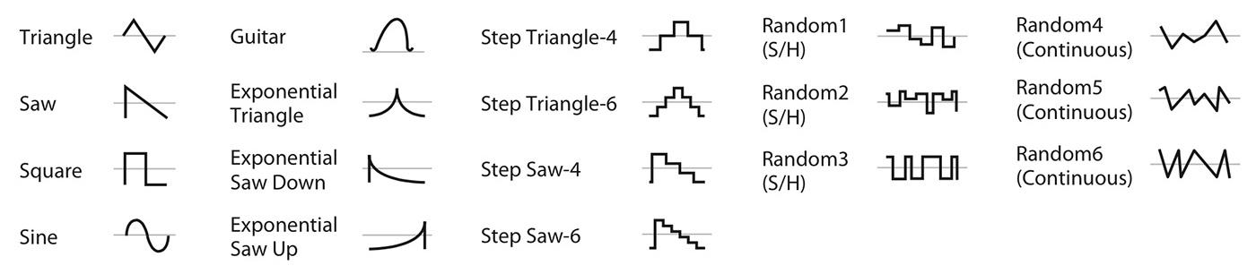 06-lfo-waveforms